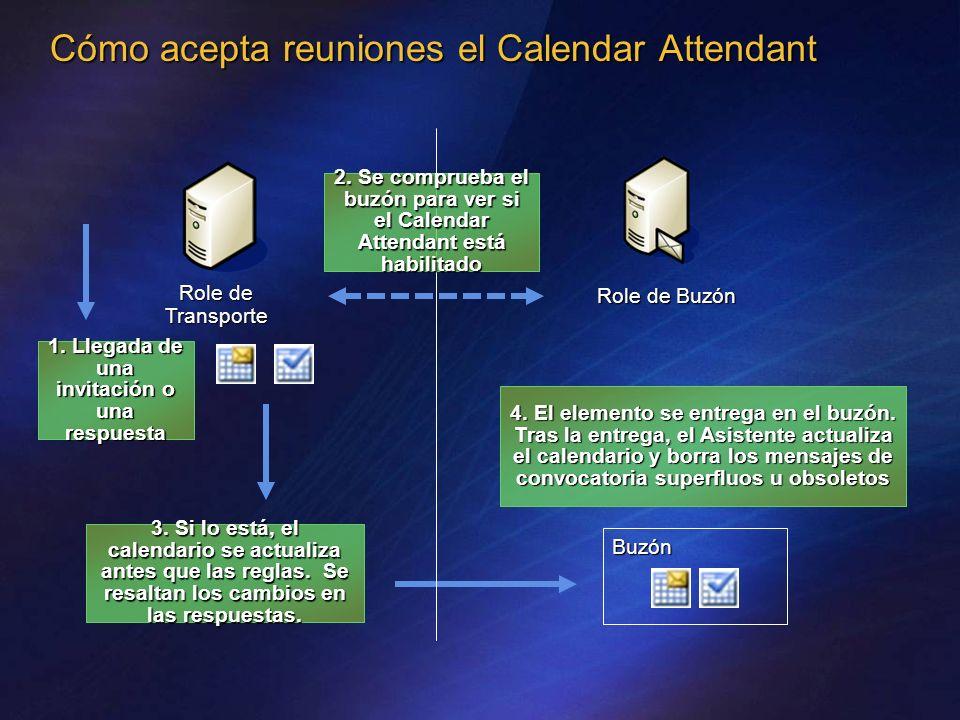 Cómo acepta reuniones el Calendar Attendant __ _____