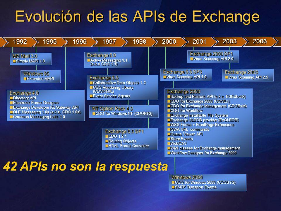 Evolución de las APIs de Exchange