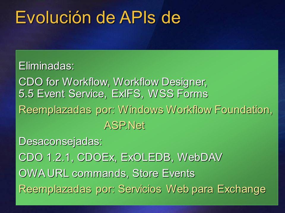 Evolución de APIs de Eliminadas: