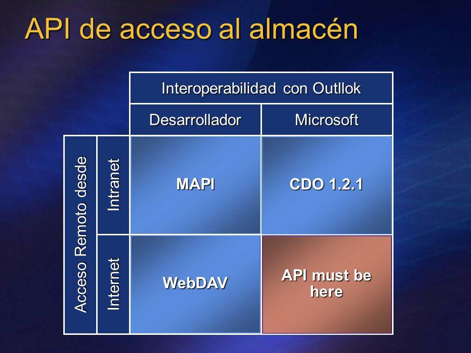 API de acceso al almacén