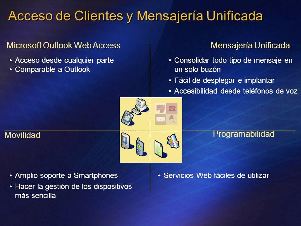 Acceso de Clientes y Mensajería Unificada