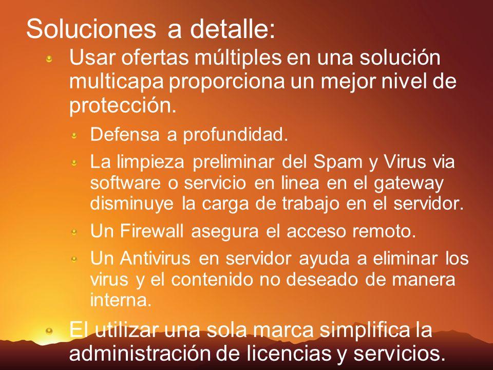 3/24/2017 3:59 PM Soluciones a detalle: Usar ofertas múltiples en una solución multicapa proporciona un mejor nivel de protección.