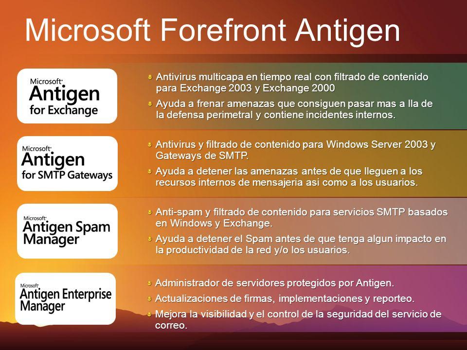 Microsoft Forefront Antigen