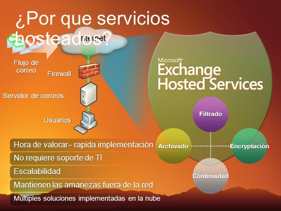 ¿Por que servicios hosteados
