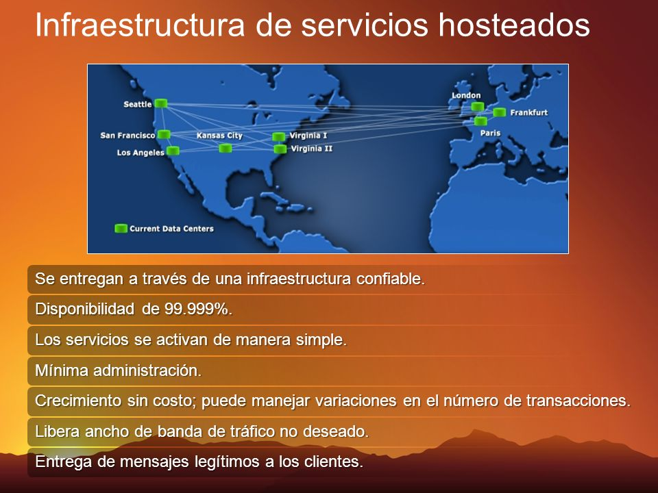 Infraestructura de servicios hosteados