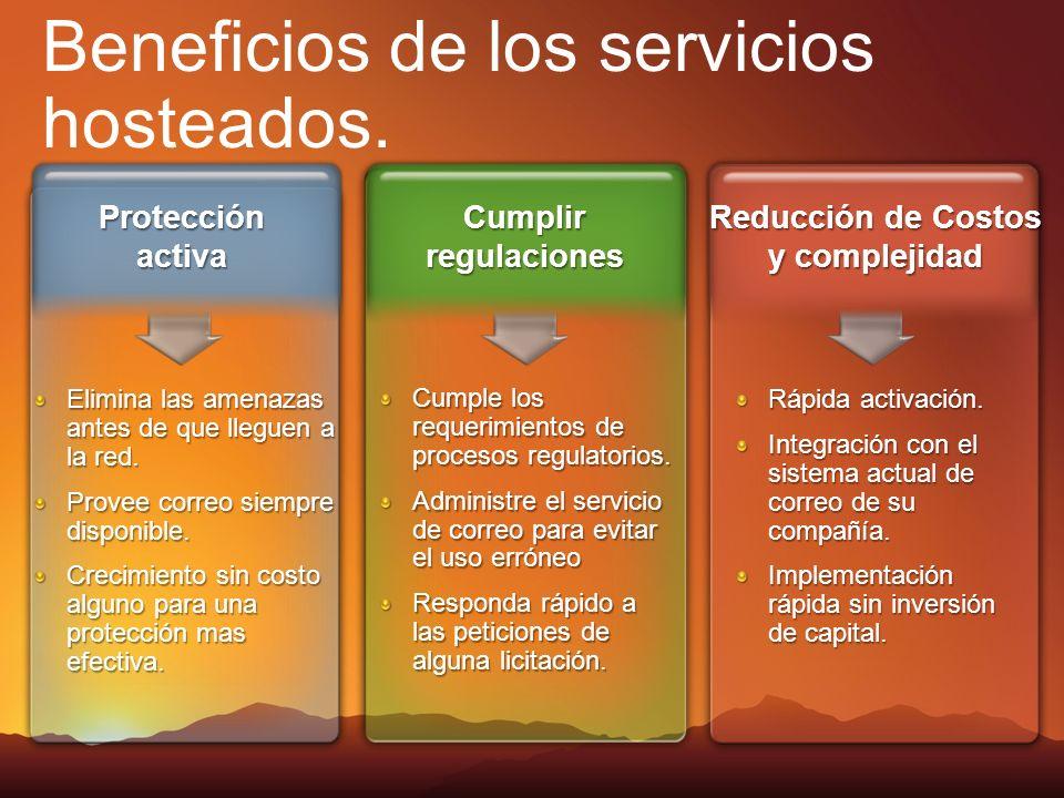 Beneficios de los servicios hosteados.