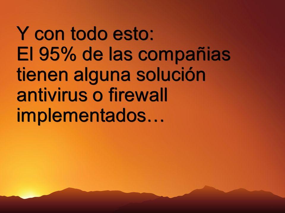 3/24/2017 3:59 PM Y con todo esto: El 95% de las compañias tienen alguna solución antivirus o firewall implementados…