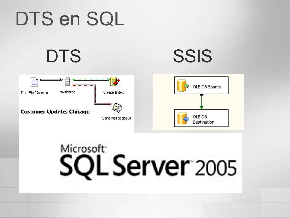 DTS en SQL DTS SSIS