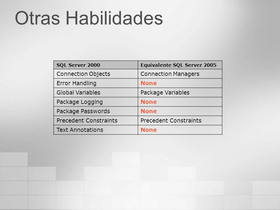 Otras Habilidades Connection Objects Connection Managers