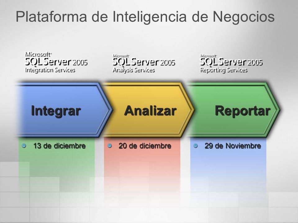 Plataforma de Inteligencia de Negocios