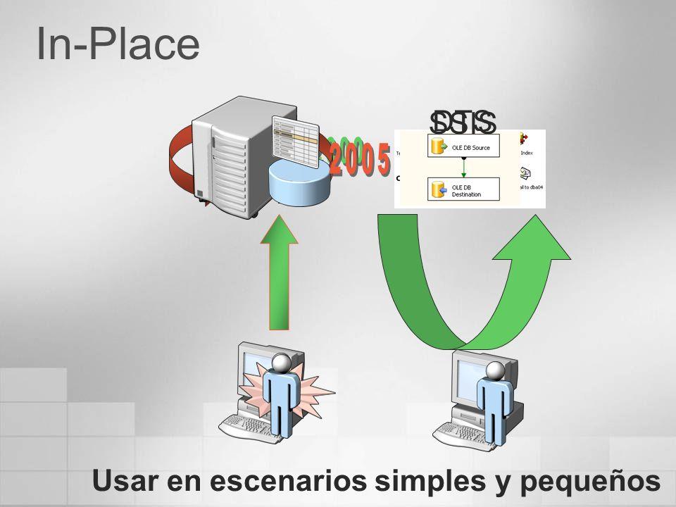 In-Place 2005 2000 DTS SSIS Usar en escenarios simples y pequeños