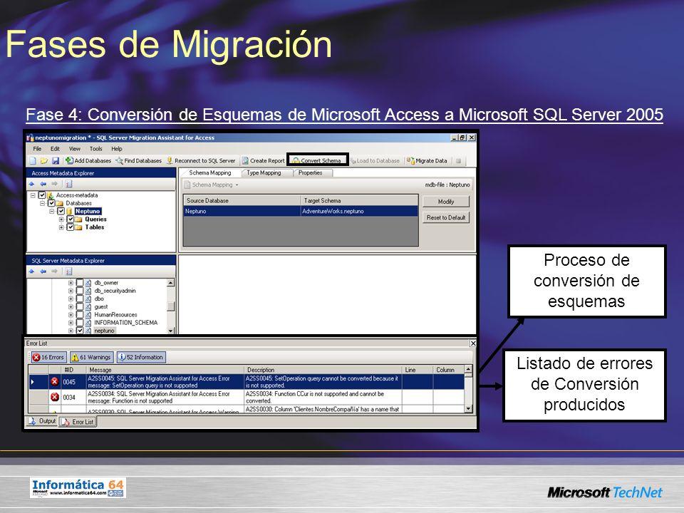 Fases de Migración Fase 4: Conversión de Esquemas de Microsoft Access a Microsoft SQL Server 2005. Proceso de conversión de esquemas.
