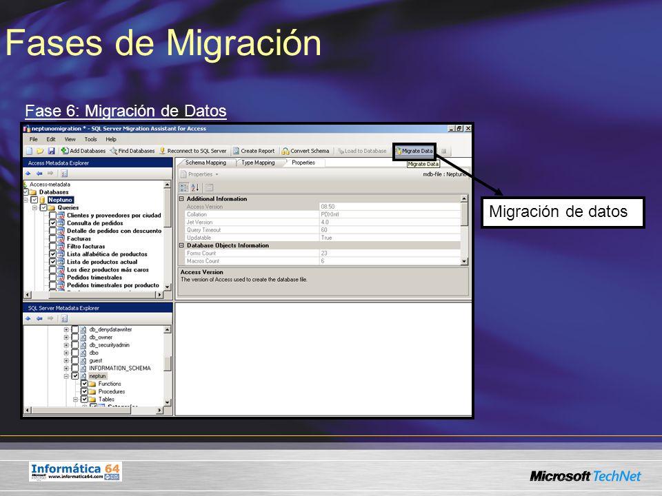 Fases de Migración Fase 6: Migración de Datos Migración de datos