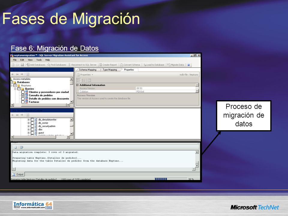 Proceso de migración de datos
