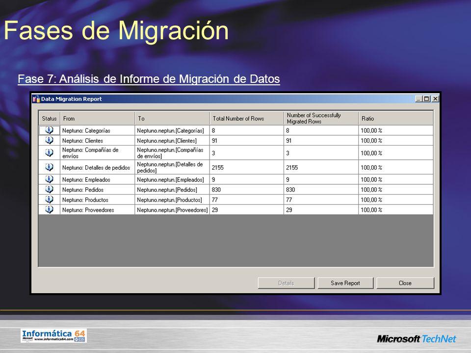 Fases de Migración Fase 7: Análisis de Informe de Migración de Datos