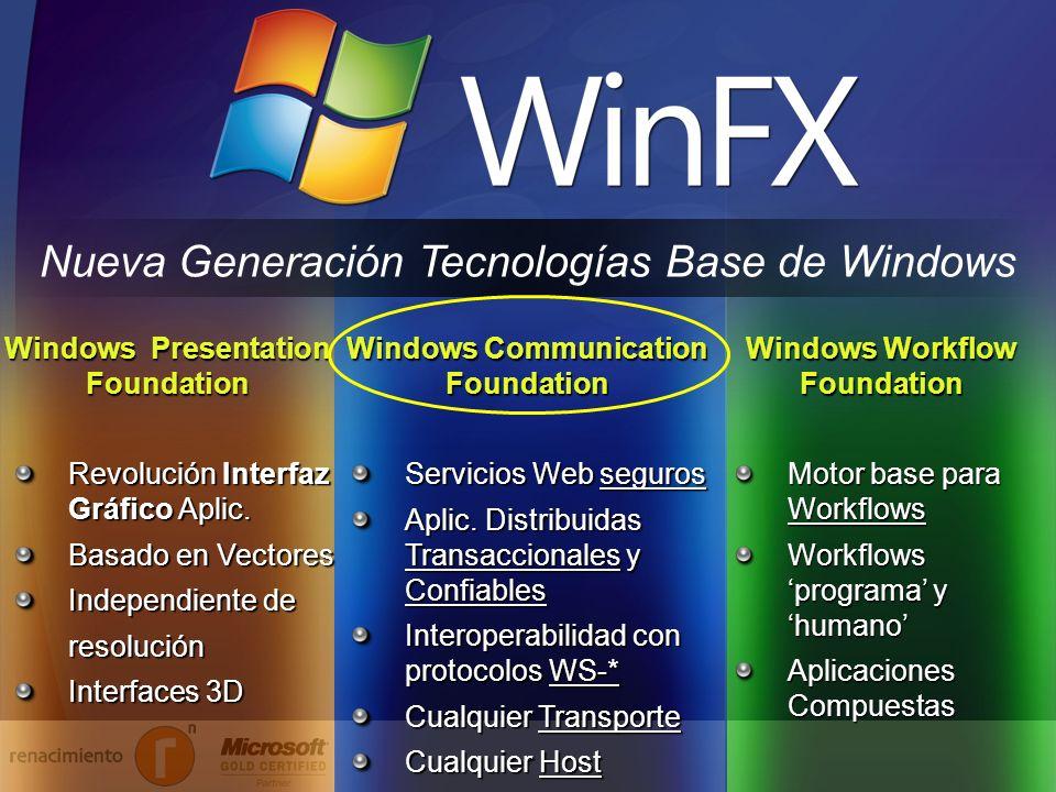 Nueva Generación Tecnologías Base de Windows