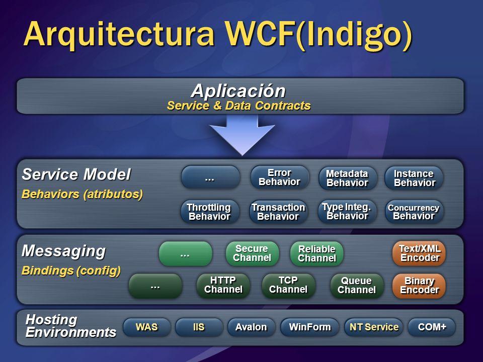 Arquitectura WCF(Indigo)