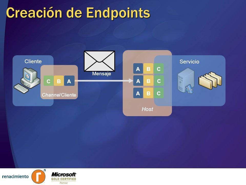 Creación de Endpoints Host Cliente Servicio C B A A B C C B A C B A