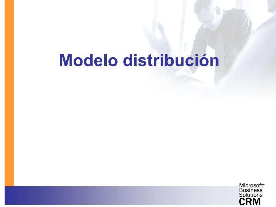 Modelo distribución