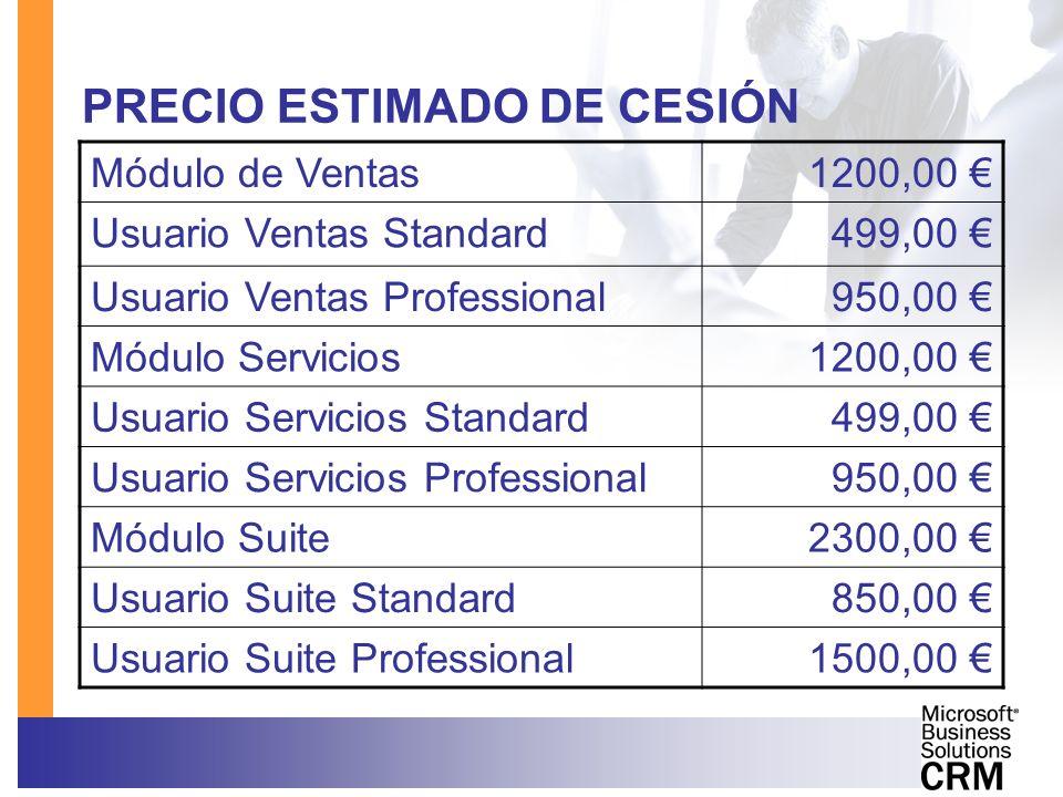 PRECIO ESTIMADO DE CESIÓN