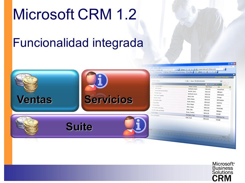 Microsoft CRM 1.2 Funcionalidad integrada Ventas Servicios Suite