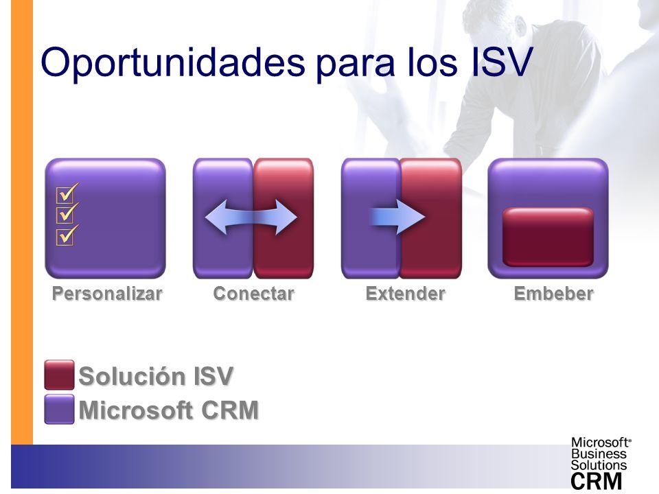 Oportunidades para los ISV