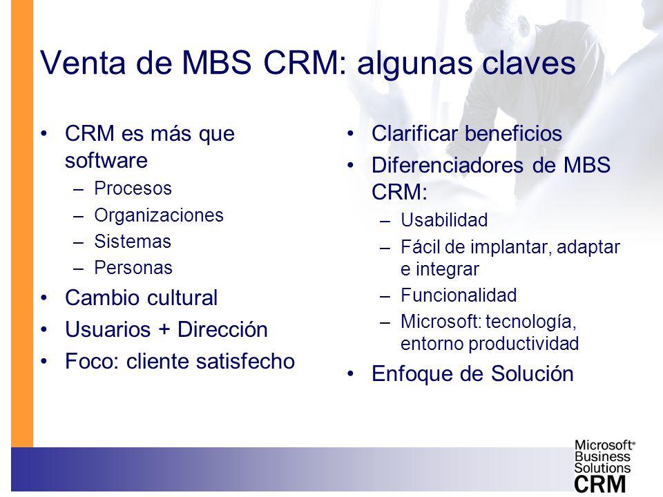 Venta de MBS CRM: algunas claves
