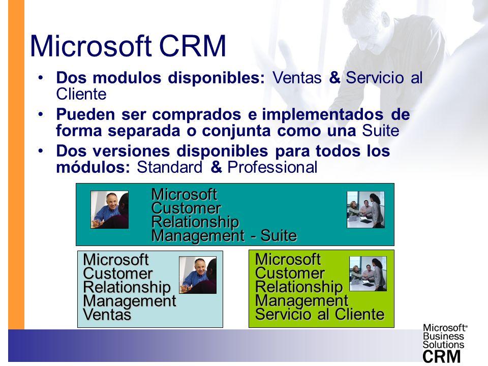 Microsoft CRM Dos modulos disponibles: Ventas & Servicio al Cliente