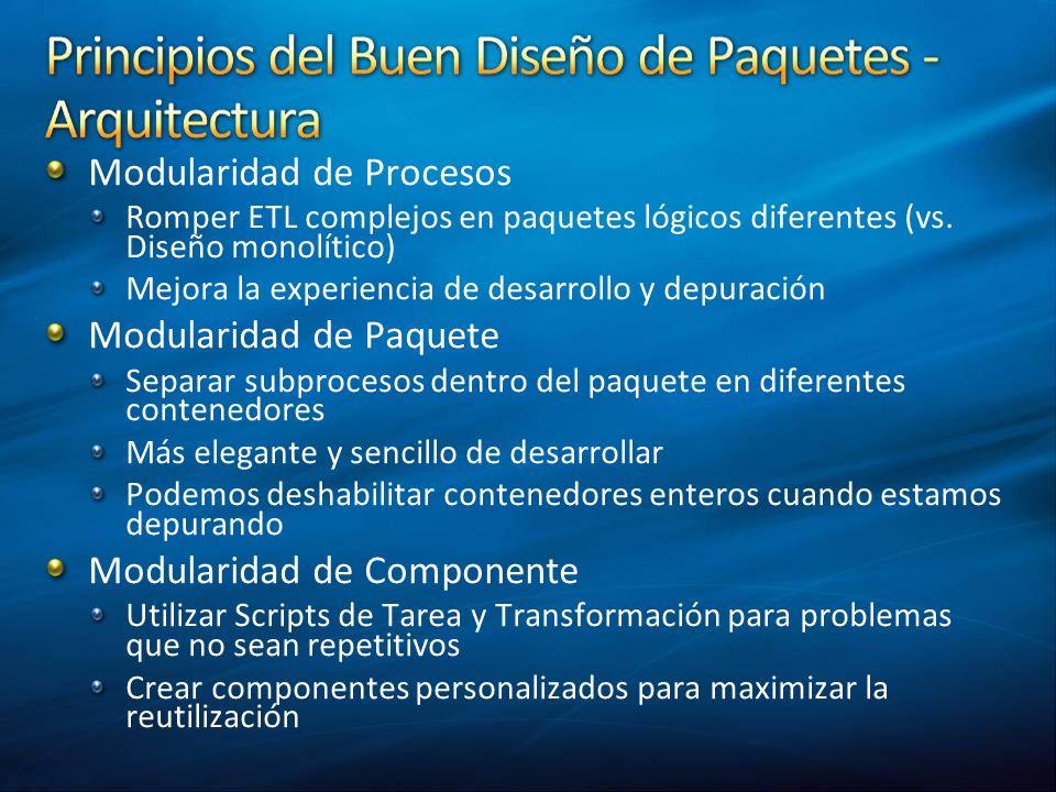 Modularidad de Procesos
