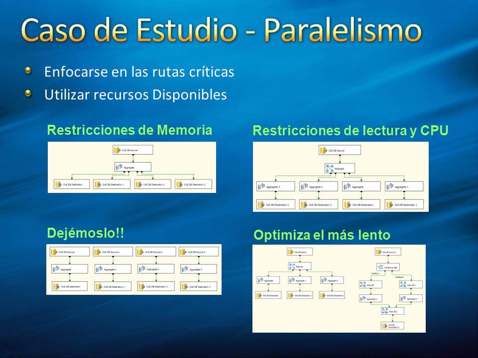 Restricciones de Memoria Restricciones de lectura y CPU