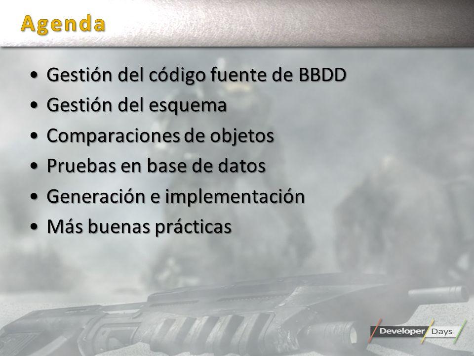 Agenda Gestión del código fuente de BBDD Gestión del esquema
