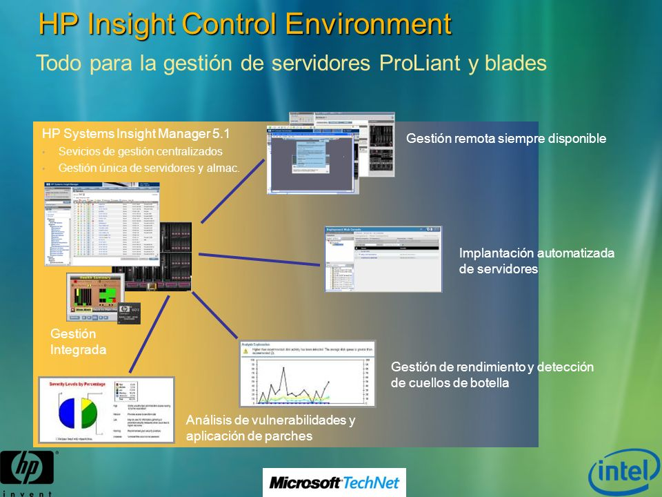 HP Insight Control Environment