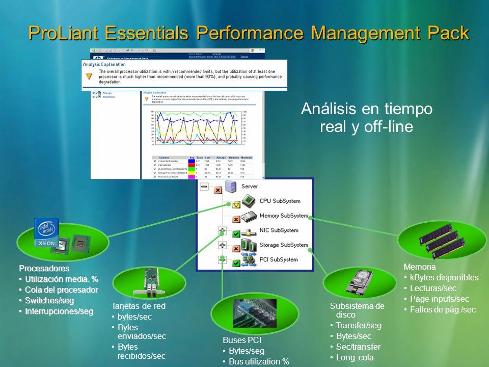 ProLiant Essentials Performance Management Pack