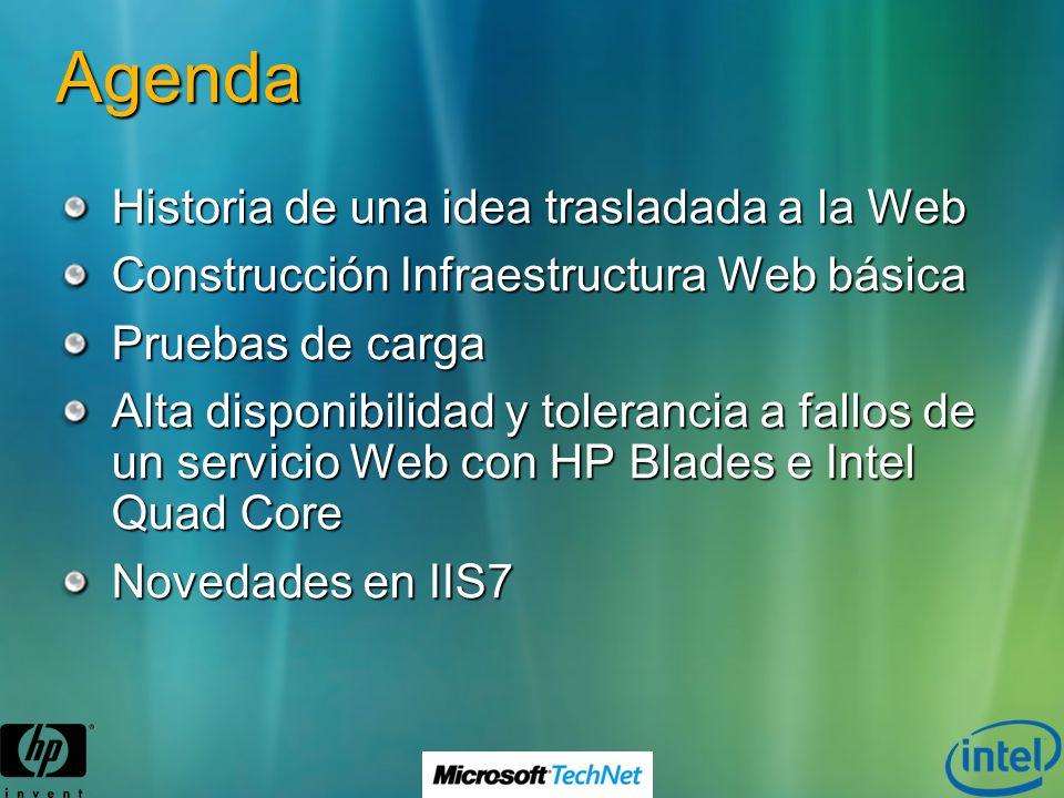 Agenda Historia de una idea trasladada a la Web