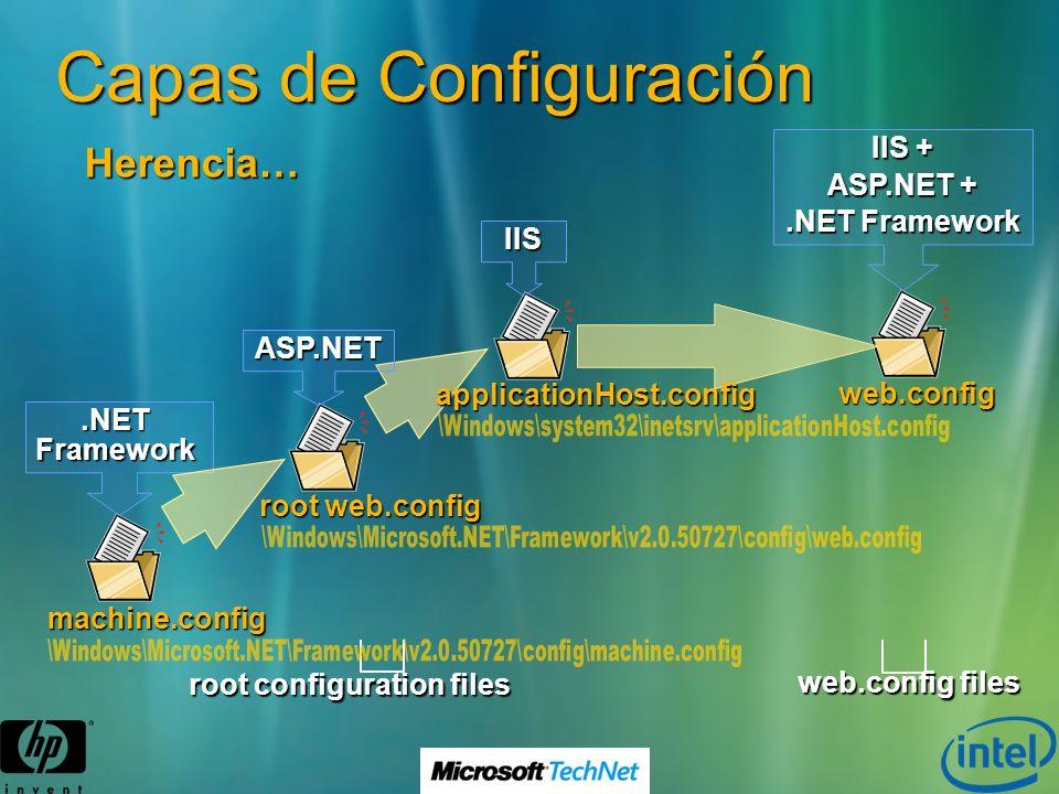 Capas de Configuración