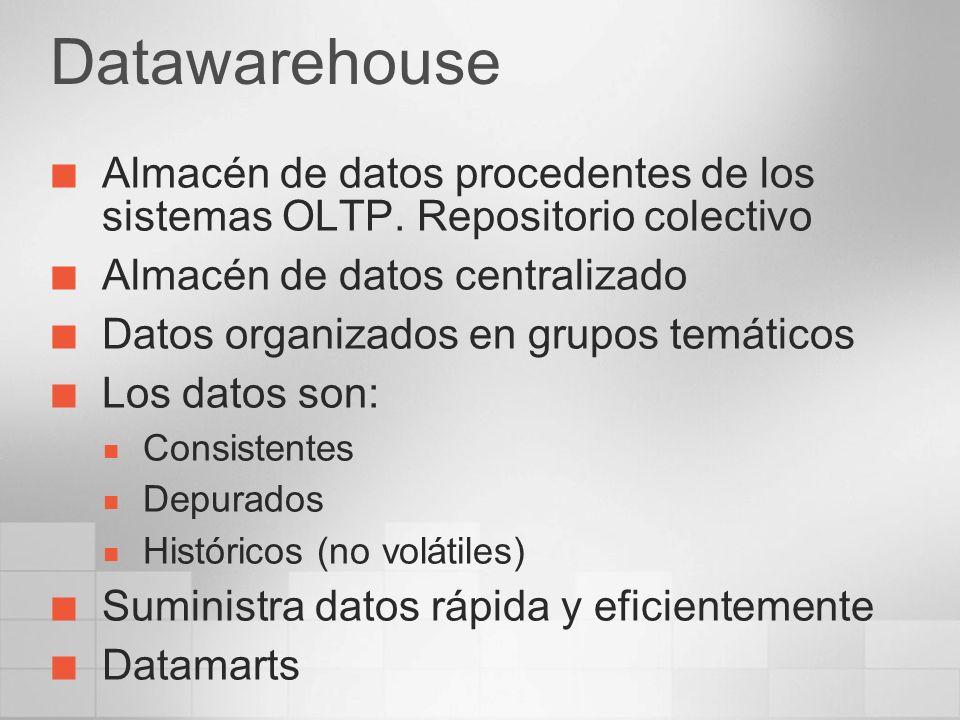 3/24/2017 4:00 PM Datawarehouse. Almacén de datos procedentes de los sistemas OLTP. Repositorio colectivo.