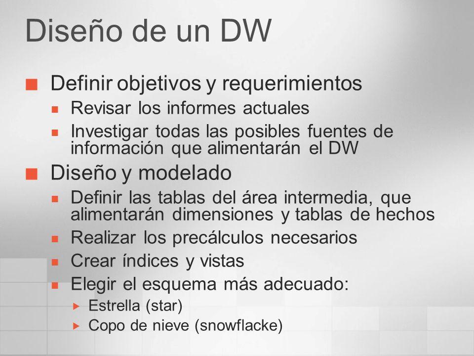 Diseño de un DW Definir objetivos y requerimientos Diseño y modelado