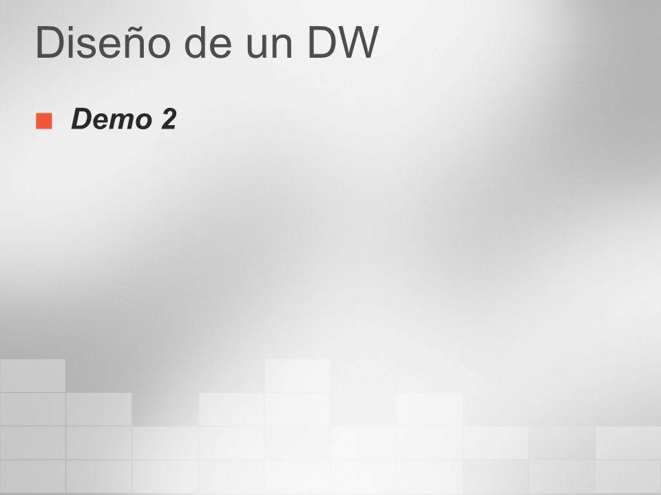 Diseño de un DW Demo 2 3/24/2017 4:00 PM