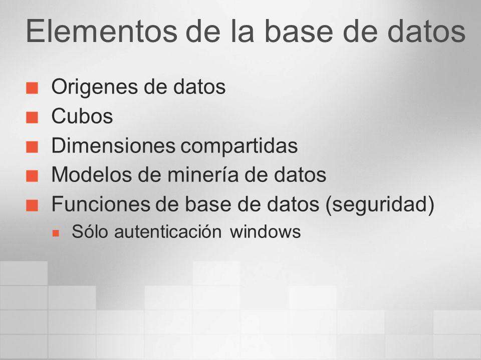 Elementos de la base de datos