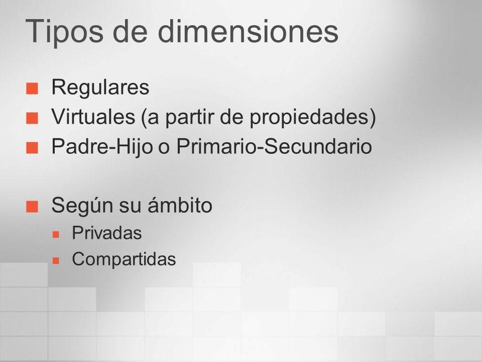 Tipos de dimensiones Regulares Virtuales (a partir de propiedades)