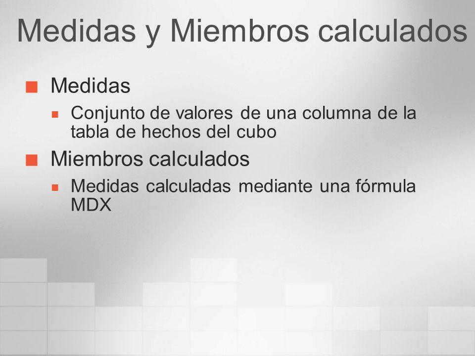 Medidas y Miembros calculados
