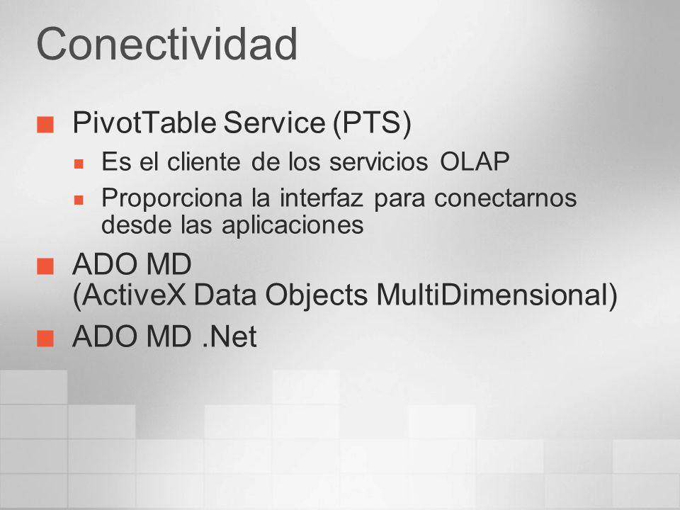 Conectividad PivotTable Service (PTS)