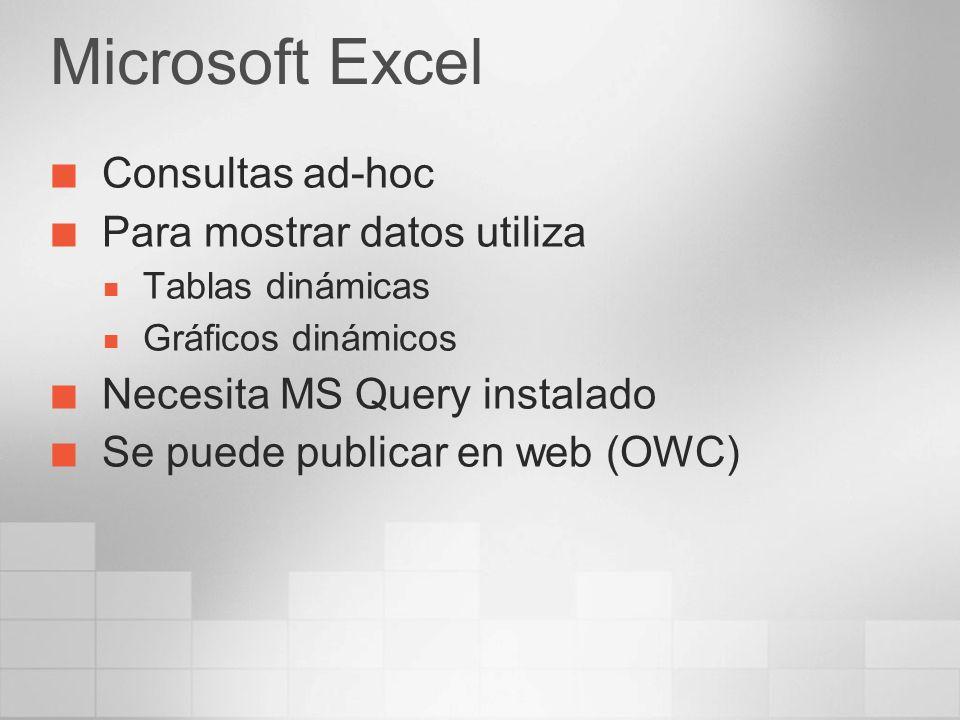 Microsoft Excel Consultas ad-hoc Para mostrar datos utiliza