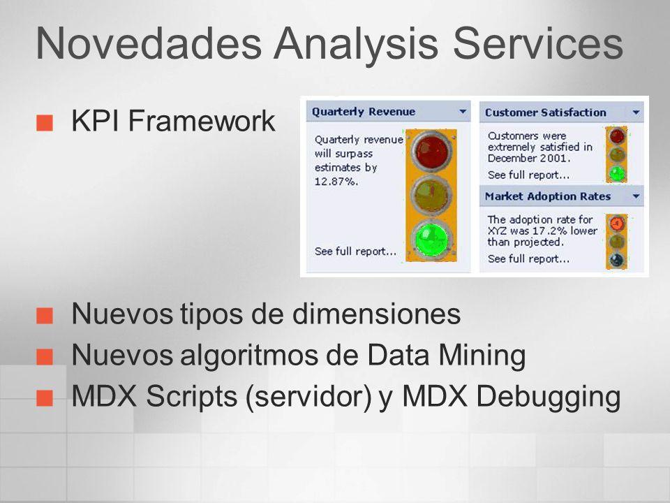 Novedades Analysis Services
