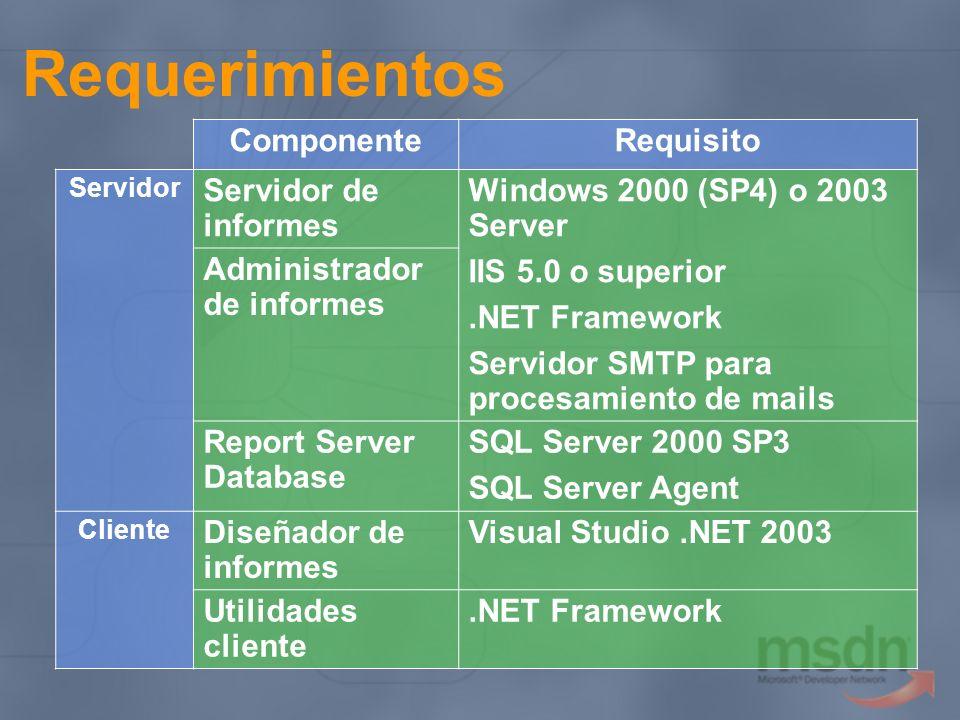 Requerimientos Componente Requisito Servidor de informes