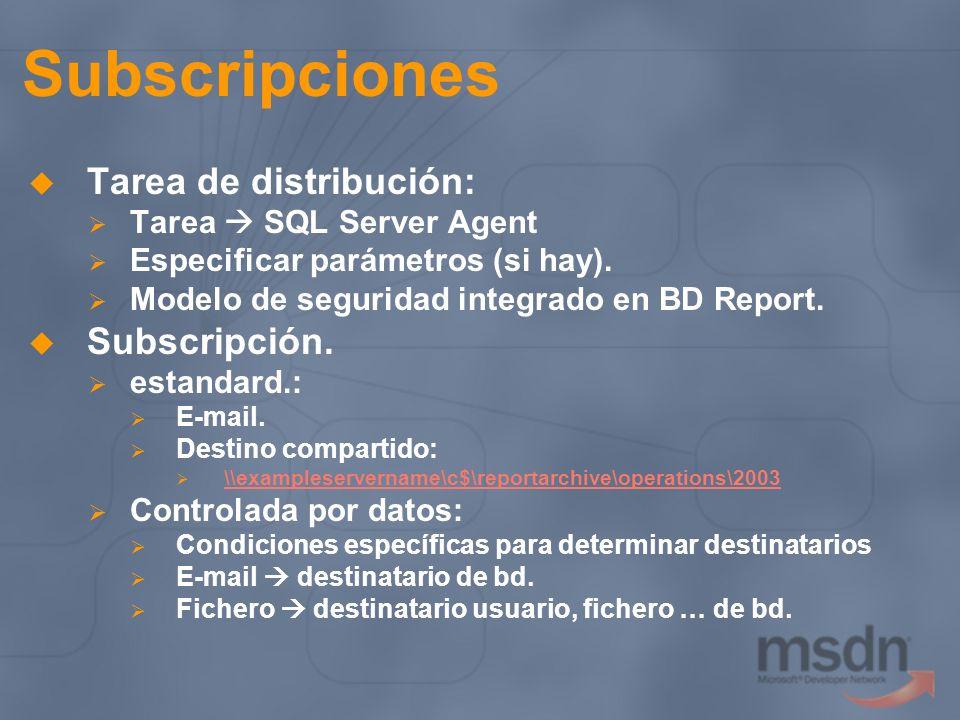 Subscripciones Tarea de distribución: Subscripción.