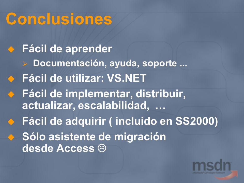 Conclusiones Fácil de aprender Fácil de utilizar: VS.NET