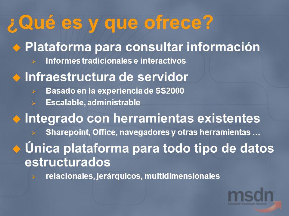 ¿Qué es y que ofrece Plataforma para consultar información