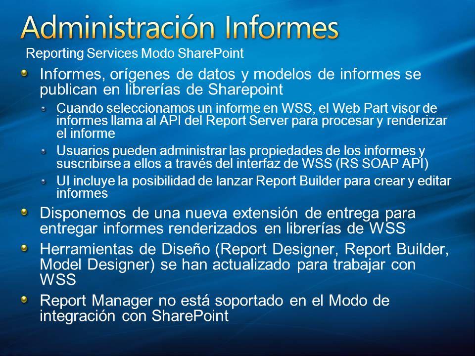 3/24/2017 4:00 PM Reporting Services Modo SharePoint. Informes, orígenes de datos y modelos de informes se publican en librerías de Sharepoint.