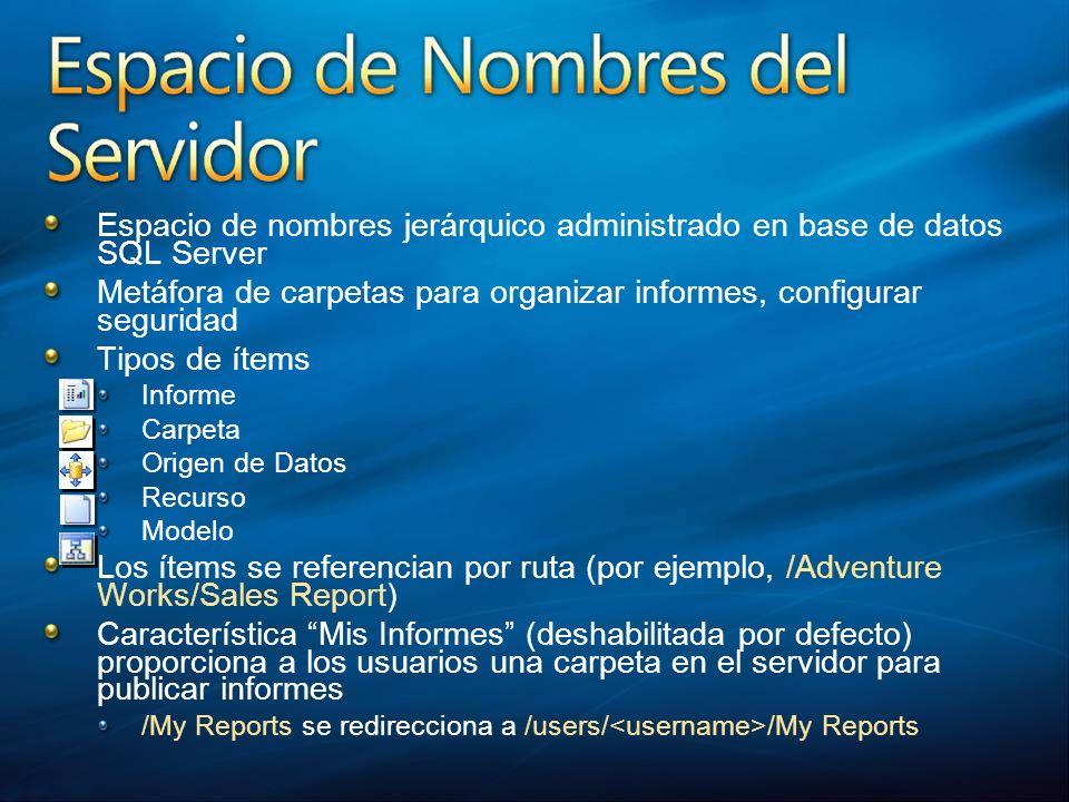 Espacio de nombres jerárquico administrado en base de datos SQL Server